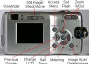 Sony - dsc s40