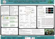 Scientific research presentation poster in noida - pearl
