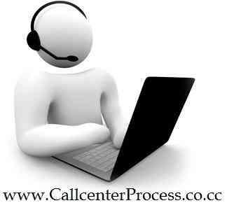 Inbound Outbound Domestic International Voice Processes