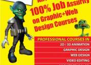 Best animation & multimedia training institutes