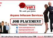 Urgent requirement human resources jobs for fresher