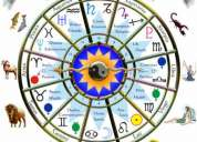 Love problem solution in india +91-9914703222