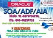 Oracle soa coaching institute in india